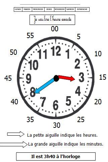 Image La Dernière Heure