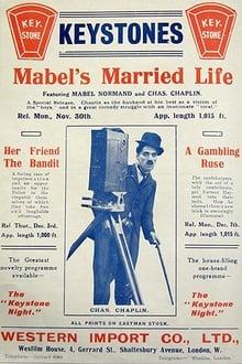 Charlot et le Mannequin (1914)
